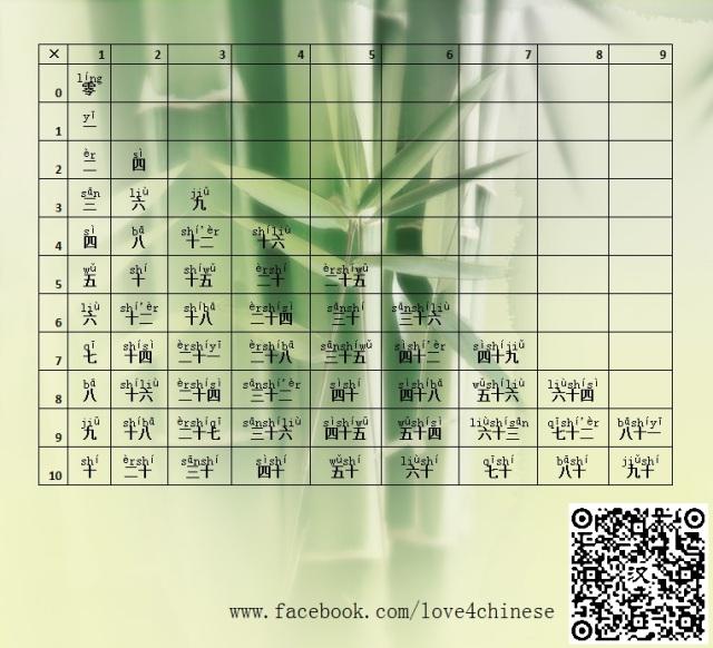 [beginner] numbers (1)