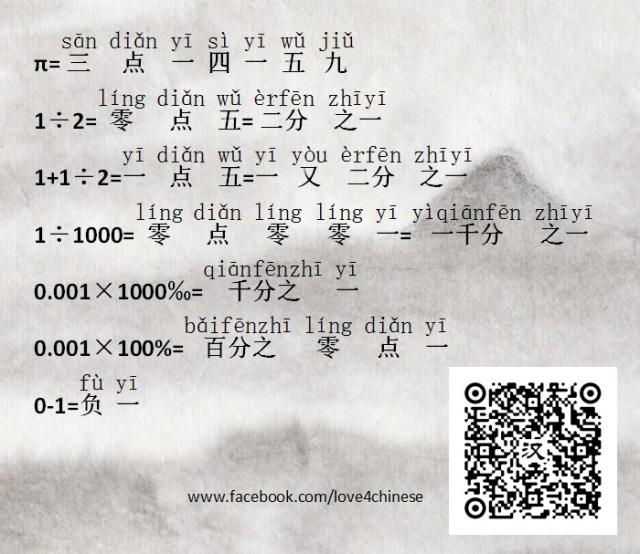 [beginner] numbers (3)