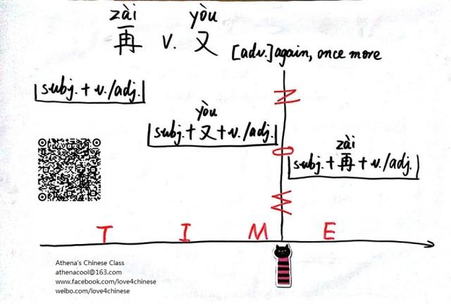 [intermediate] 再 v. 又